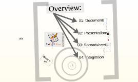 Google Docs: An introduction