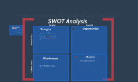 Copy of Copy of SWOT Analysis