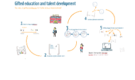 Gifted education and talent development extended
