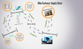Copy of Nike Supply Chain by Brittany Sneep on Prezi