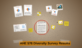 AHE 576 Diversity Survey Results