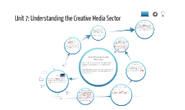 Unit 7: Understanding the Creative Media Sector