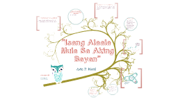 Copy of Isang Alaala ng Aking Bayan
