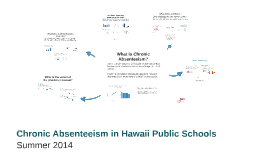 Chronic Absenteeism in Hawaii Public Schools