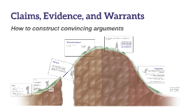 Copy of Copy of Claims, Evidence, and Warrants/Bridges