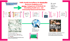 Public Health Surveillance for Methicillin-Resistant Staphylococcus aureus: Comparison of Methods for Classifying Health Care– and Community-Associated Infections