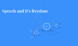 Speech and It's freedom