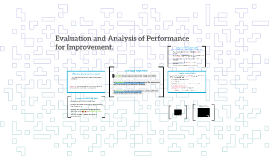 Evaluation and Analysis of Performance