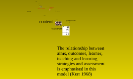 Copy of Curriculum Development