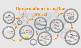 Copy of Our evolution during the project