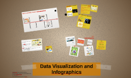 Data Visualization and Infographics