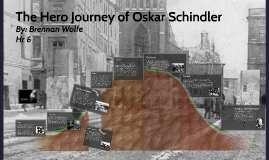 Copy of The Hero Journey of Oskar Schindler