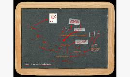 Copy of Avaliação Institucional e da Aprendizagem