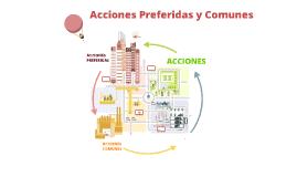 Copy of Acciones Comunes, preferentes