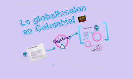 Copy of La globalizacion en Colombia.