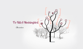 Copy of To Kill A Mockingbird Characters