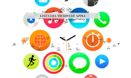 Copy of LINEA DEL TIEMPO DE APPLE