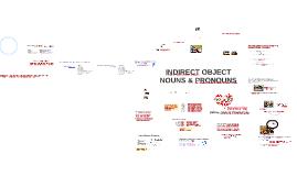 Indirect Objects Noun and Pronoun. Spanish4Ag