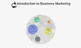 Copy of Introduction to Business Marketing