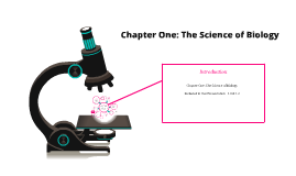 Copy of Chapter One: The Science of Biology