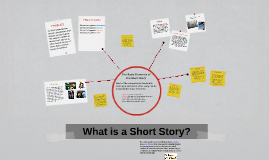 Copy of What is a Short Story??
