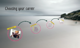 Choosing your career