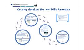 EU Skills Panorama