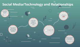 Social Media/Technology and Relationships