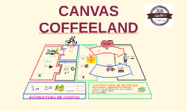 Copy of Cafe Modelo CANVAS