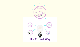Copy of The Cornell Way