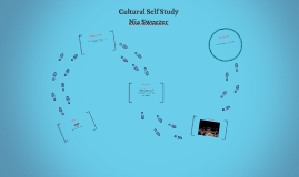 Copy of Cultural Self Study