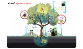 Copy of my family tree (spanish)