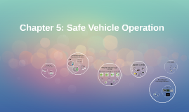 Chapter 5: Safe Vehicle Operation