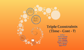 Triple Constraints (Time - Cost - ?)