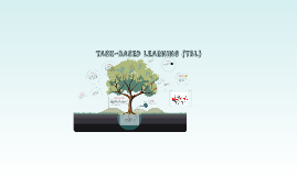 Copy of Copy of TASK-BASED LEARNING (TBL)