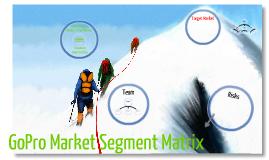 GoPro Market Segment Matrix
