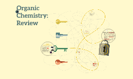 Organic and Experimental Chemistry: Review
