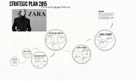 Copy of ZARA STRATEGIC PLAN 2015