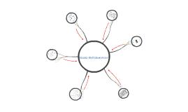 Modelo Multidimensional