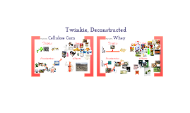 Twinkie, Deconstructed: Cellulose Gum and Whey