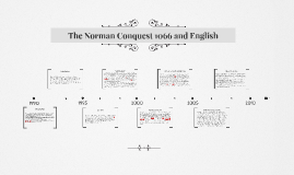 The Norman Conquest 1066 and English