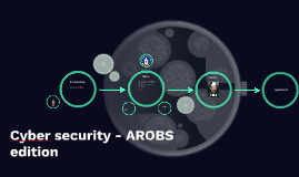 Cyber security - Arobs edition