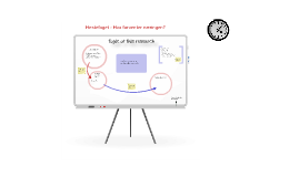 Copy of My Whiteboard template