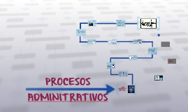 Copy of administracion