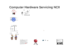 Copy of Computer Hardware Servicing NCII
