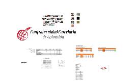 Programas Confraternidad Carcelaria de Colombia