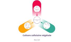 Ch 1 Introduction-Culture cellulaire végétale Cours 1