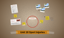 Unit 18 Sport Injuries