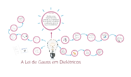 Copy of Lei de Gauss e dielétricos