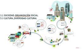 Copy of 3.2 Cultura, diversidad socio-cultural.